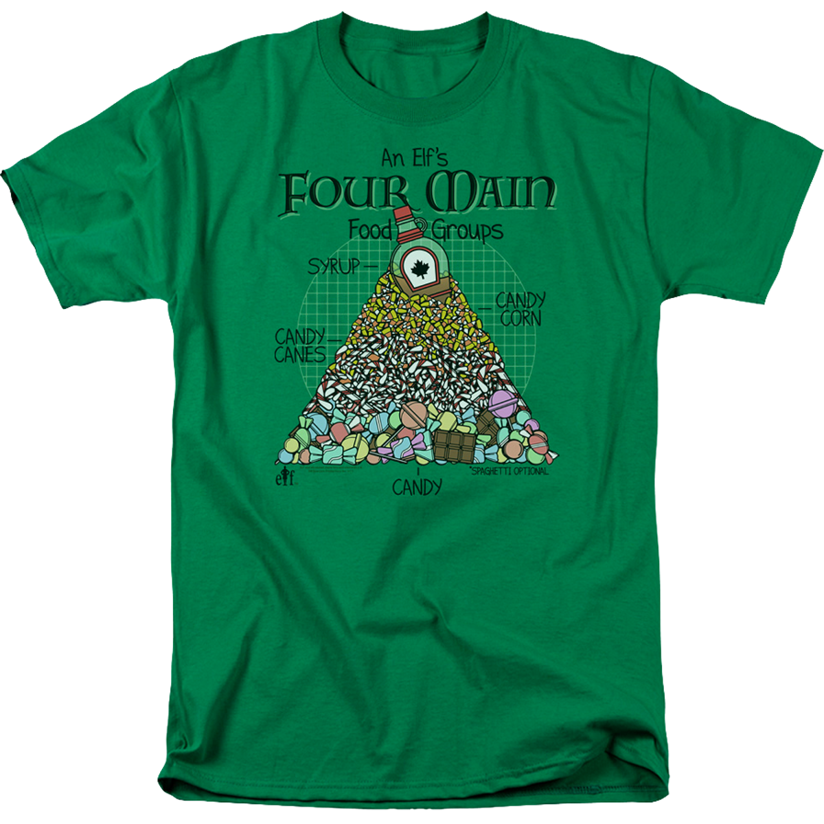 An-Elfs-Four-Main-Food-Groups-Christmas-Elf-T-Shirt
